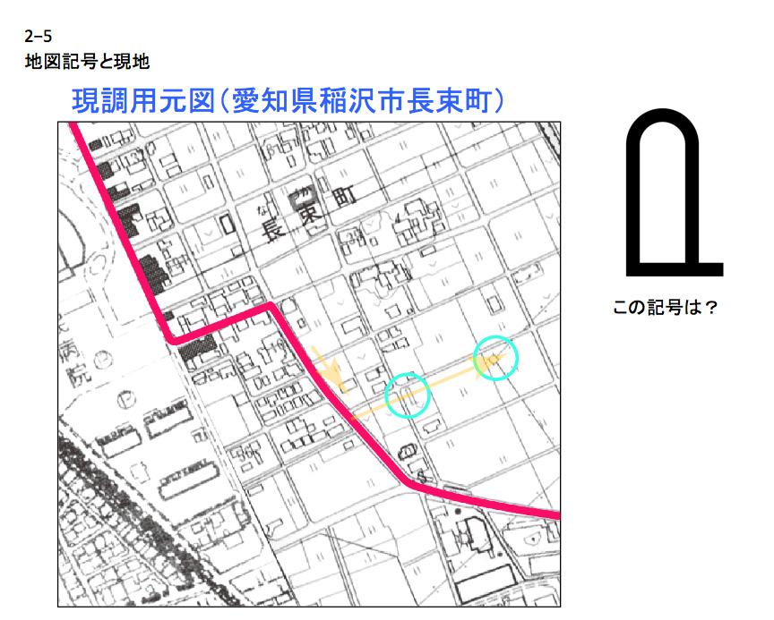 地図記号 水田