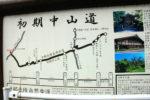 慶長6年に大久保長安が整備した「初期中山道」の分岐点。元和元年に現在の中山道に変更された